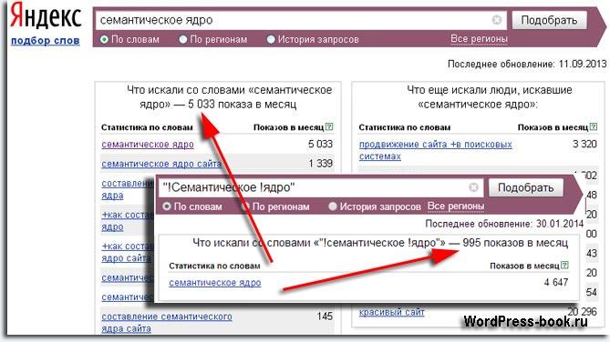 Подбор ключевых слов от Яндекса