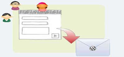 Контактная форма для WordPress