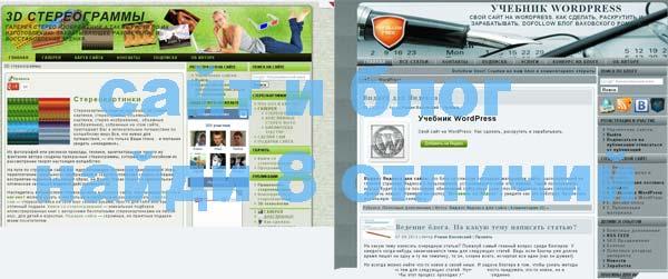 Отличие блога от сайта