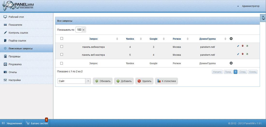 Поисковые запросы панели вебмастеров