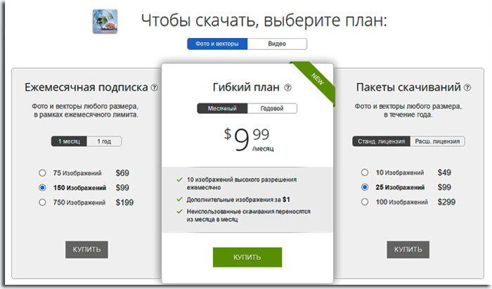 Цены на картинки
