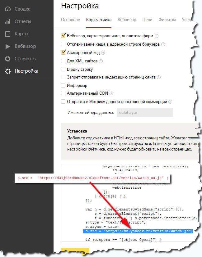 Код счетчика Яндекс.Метрики